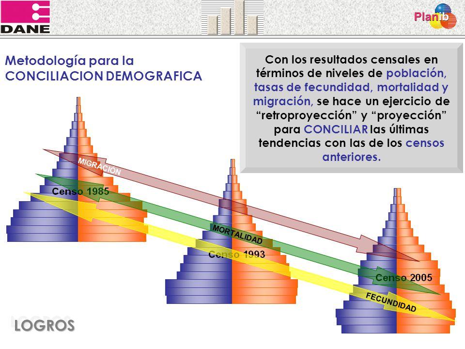 Con los resultados censales en términos de niveles de población, tasas de fecundidad, mortalidad y migración, se hace un ejercicio de retroproyección