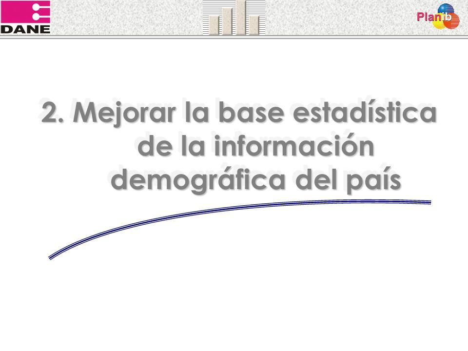 Incremento anual Nacimientos Defunciones Saldo Neto Migratorio = -+ Crecimiento de la población 2000 – 2005 1,68%2,231% 0,548% (0,000%) -+ = 1,684% 1,25% 2,159% 0,595% (-0,318%) -+ = 1,564% Crecimiento natural Censo 1993 Censo 2005 Crecimiento natural LOGROSLOGROS