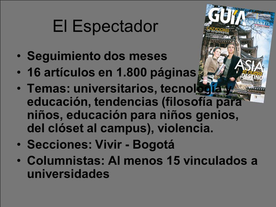 El Espectador Seguimiento dos meses 16 artículos en 1.800 páginas Temas: universitarios, tecnología y educación, tendencias (filosofía para niños, educación para niños genios, del clóset al campus), violencia.