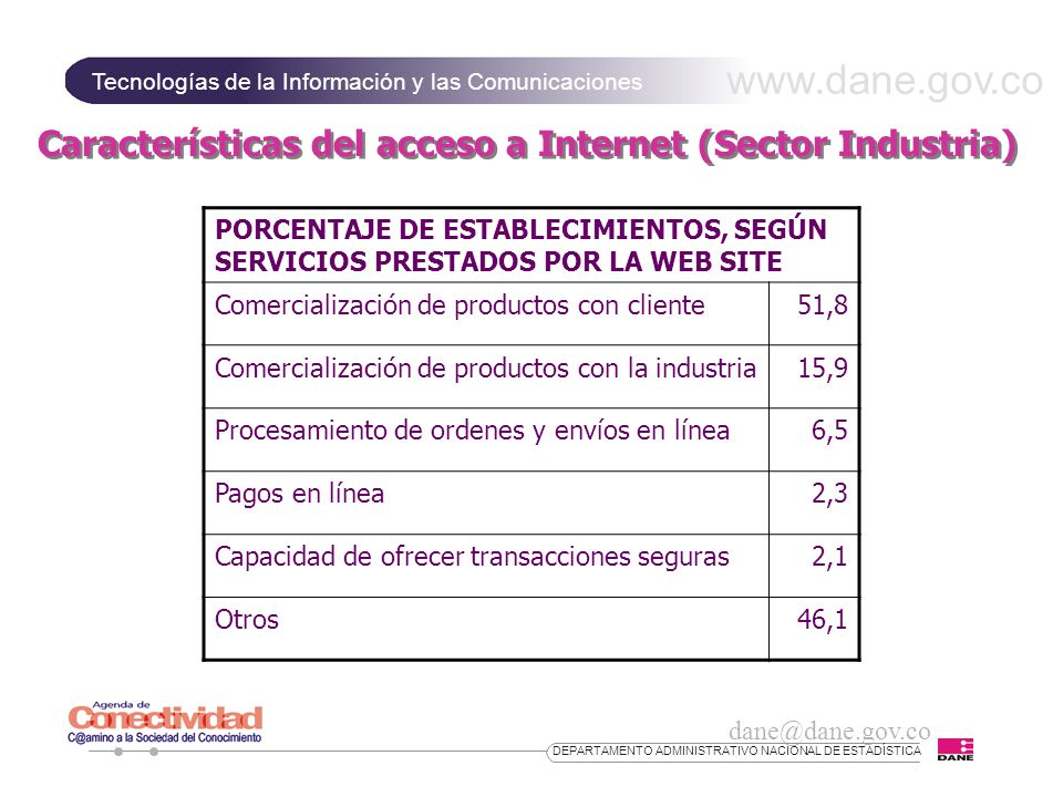 www.dane.gov.co Tecnologías de la Información y las Comunicaciones dane@dane.gov.co DEPARTAMENTO ADMINISTRATIVO NACIONAL DE ESTADÍSTICA Características del acceso a Internet (Sector Industria) PORCENTAJE DE ESTABLECIMIENTOS, SEGÚN SERVICIOS PRESTADOS POR LA WEB SITE Comercialización de productos con cliente51,8 Comercialización de productos con la industria15,9 Procesamiento de ordenes y envíos en línea6,5 Pagos en línea2,3 Capacidad de ofrecer transacciones seguras2,1 Otros46,1