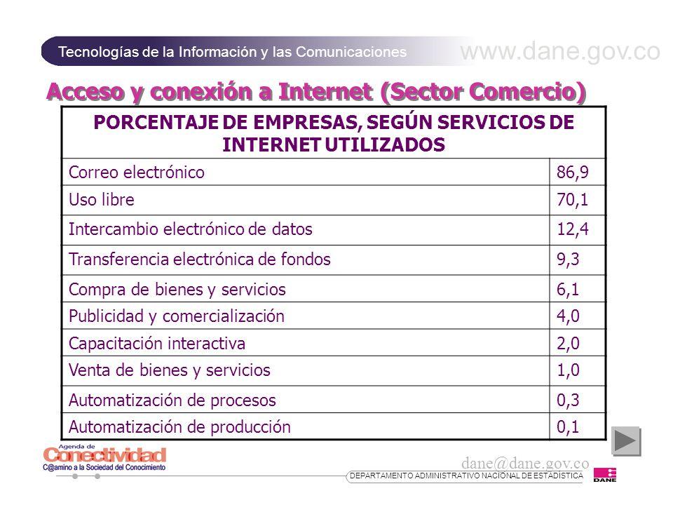 www.dane.gov.co Tecnologías de la Información y las Comunicaciones dane@dane.gov.co DEPARTAMENTO ADMINISTRATIVO NACIONAL DE ESTADÍSTICA Acceso y conexión a Internet (Sector Comercio) PORCENTAJE DE EMPRESAS, SEGÚN SERVICIOS DE INTERNET UTILIZADOS Correo electrónico86,9 Uso libre70,1 Intercambio electrónico de datos12,4 Transferencia electrónica de fondos9,3 Compra de bienes y servicios6,1 Publicidad y comercialización4,0 Capacitación interactiva2,0 Venta de bienes y servicios1,0 Automatización de procesos0,3 Automatización de producción0,1