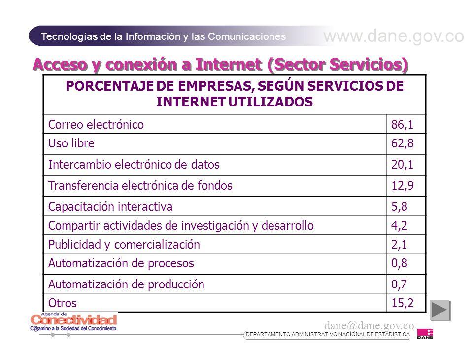 www.dane.gov.co Tecnologías de la Información y las Comunicaciones dane@dane.gov.co DEPARTAMENTO ADMINISTRATIVO NACIONAL DE ESTADÍSTICA Acceso y conexión a Internet (Sector Servicios) PORCENTAJE DE EMPRESAS, SEGÚN SERVICIOS DE INTERNET UTILIZADOS Correo electrónico86,1 Uso libre62,8 Intercambio electrónico de datos20,1 Transferencia electrónica de fondos12,9 Capacitación interactiva5,8 Compartir actividades de investigación y desarrollo4,2 Publicidad y comercialización2,1 Automatización de procesos0,8 Automatización de producción0,7 Otros15,2