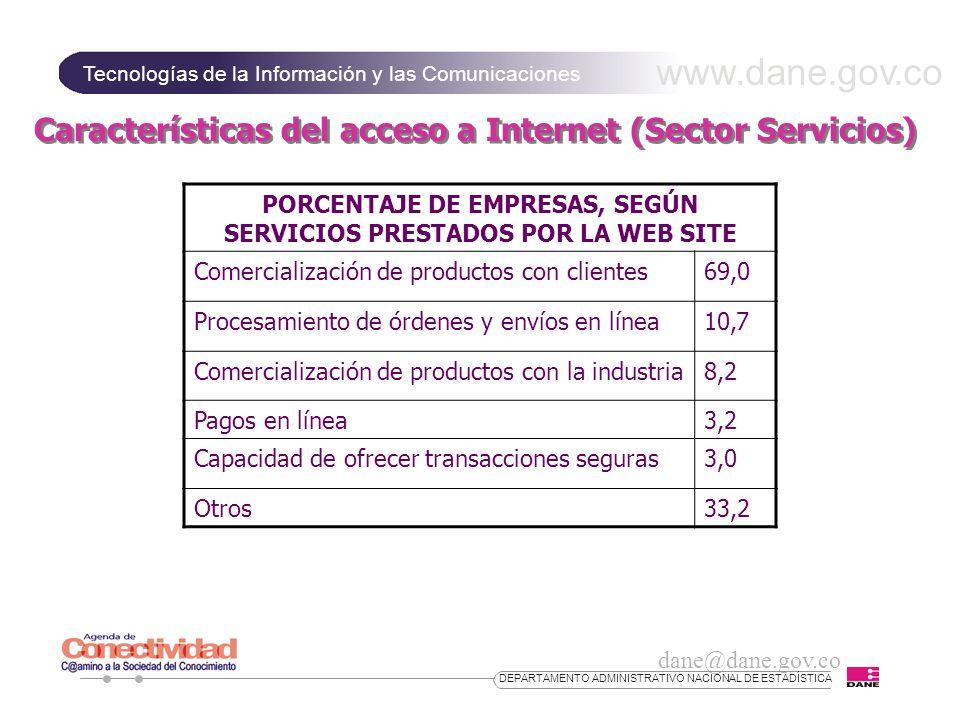 www.dane.gov.co Tecnologías de la Información y las Comunicaciones dane@dane.gov.co DEPARTAMENTO ADMINISTRATIVO NACIONAL DE ESTADÍSTICA Características del acceso a Internet (Sector Servicios) PORCENTAJE DE EMPRESAS, SEGÚN SERVICIOS PRESTADOS POR LA WEB SITE Comercialización de productos con clientes69,0 Procesamiento de órdenes y envíos en línea10,7 Comercialización de productos con la industria8,2 Pagos en línea3,2 Capacidad de ofrecer transacciones seguras3,0 Otros33,2