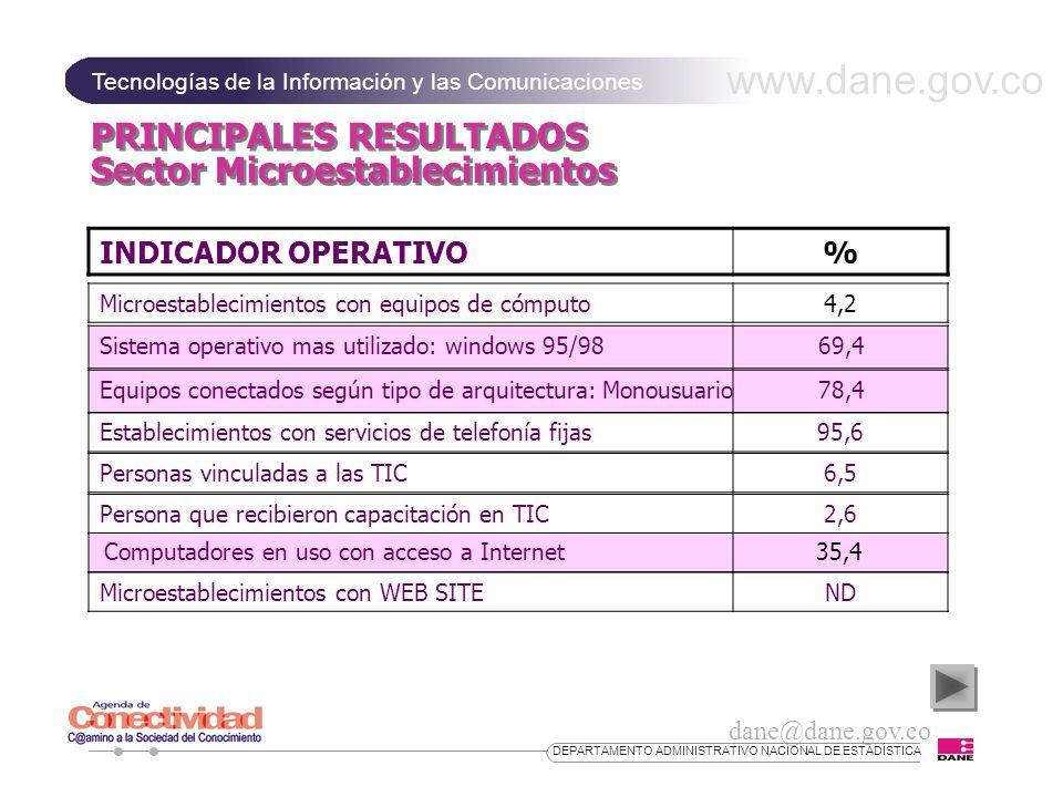 www.dane.gov.co Tecnologías de la Información y las Comunicaciones dane@dane.gov.co DEPARTAMENTO ADMINISTRATIVO NACIONAL DE ESTADÍSTICA PRINCIPALES RESULTADOS Sector Microestablecimientos INDICADOR OPERATIVO% Microestablecimientos con equipos de cómputo4,2 Establecimientos con servicios de telefonía fijas95,6 Personas vinculadas a las TIC6,5 Persona que recibieron capacitación en TIC2,6 Sistema operativo mas utilizado: windows 95/98 69,4 Equipos conectados según tipo de arquitectura: Monousuario 78,4 Microestablecimientos con WEB SITEND Computadores en uso con acceso a Internet 35,4