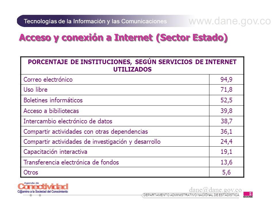 www.dane.gov.co Tecnologías de la Información y las Comunicaciones dane@dane.gov.co DEPARTAMENTO ADMINISTRATIVO NACIONAL DE ESTADÍSTICA Acceso y conexión a Internet (Sector Estado) PORCENTAJE DE INSTITUCIONES, SEGÚN SERVICIOS DE INTERNET UTILIZADOS Correo electrónico94,9 Uso libre71,8 Boletines informáticos52,5 Acceso a bibiliotecas39,8 Intercambio electrónico de datos38,7 Compartir actividades con otras dependencias36,1 Compartir actividades de investigación y desarrollo24,4 Capacitación interactiva19,1 Transferencia electrónica de fondos13,6 Otros5,6
