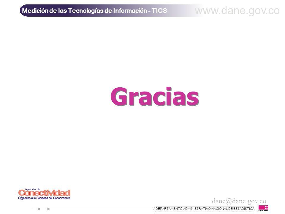 dane@dane.gov.co www.dane.gov.co Medición de las Tecnologías de Información - TICS DEPARTAMENTO ADMINISTRATIVO NACIONAL DE ESTADÍSTICA Gracias