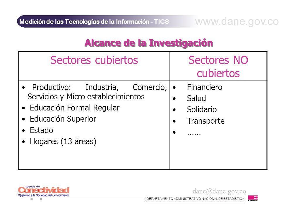 www.dane.gov.co Tecnologías de la Información y las Comunicaciones dane@dane.gov.co DEPARTAMENTO ADMINISTRATIVO NACIONAL DE ESTADÍSTICA Acceso y conexión a Internet (Sector Industria) PORCENTAJE DE ESTABLECIMIENTOS, SEGÚN SERVICIOS DE INTERNET UTILIZADOS Correo electrónico89,7 Uso libre68,8 Intercambio electrónico de datos21,1 Transferencia electrónica de fondos17,2 Publicidad y comercialización15,7 Compartir actividades de investigación y desarrollo9,4 Capacitación interactiva5,3 Automatización de procesos1,3 Automatización de producción0,6 Otros2,1