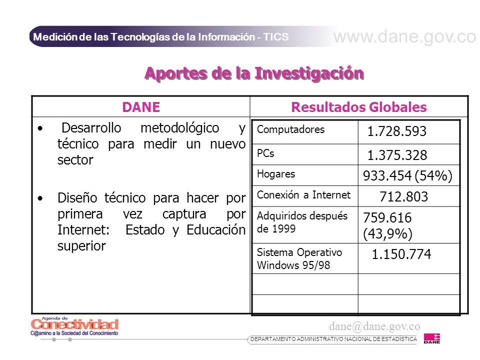 www.dane.gov.co Tecnologías de la Información y las Comunicaciones dane@dane.gov.co DEPARTAMENTO ADMINISTRATIVO NACIONAL DE ESTADÍSTICA Acceso y conexión a Internet (Sector Educación Formal Regular) PORCENTAJE DE ESTABLECIMIENTOS EDUCATIVOS, SEGÚN SERVICIOS DE INTERNET UTILIZADOS SERVICIOS UTILIZADOS DE INTERNET ESTABLECIMIENTO Oficial (%)No oficial (%) Correo electrónico74,677,7 Uso libre61,569,7 Pedagógico(uso de material didáctico disponible en la Internet) 64,364,6 Educación virtual20,517,4 Difusión e intercambio de información académica 36,933,2
