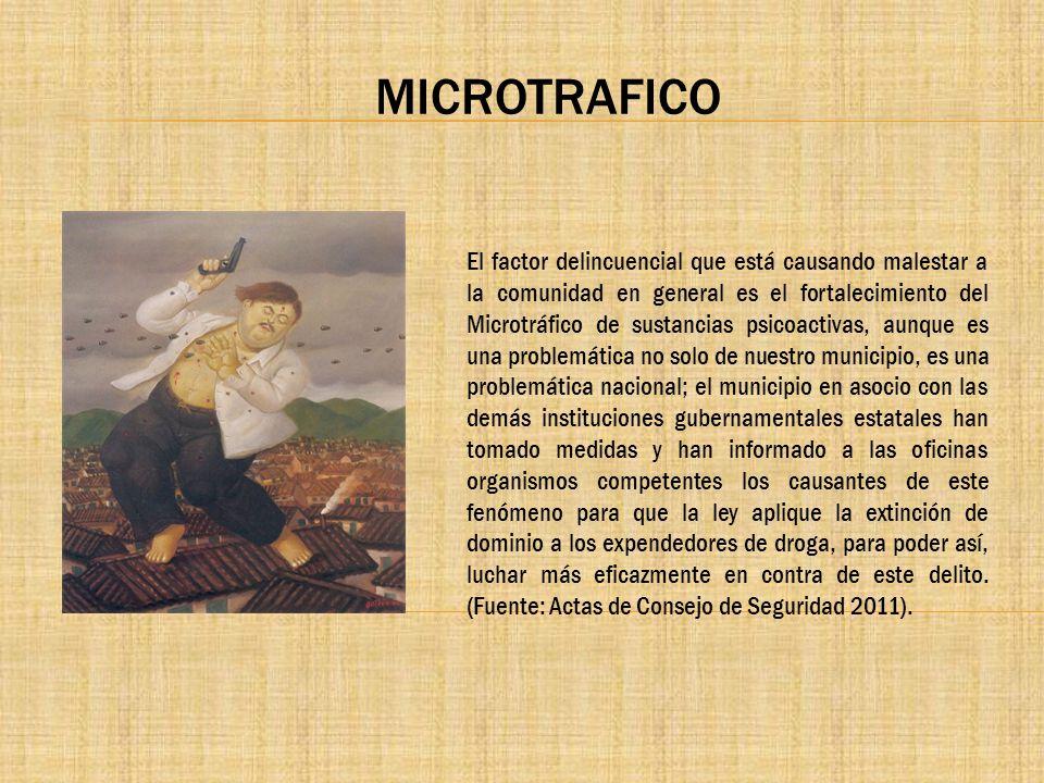 MICROTRAFICO El factor delincuencial que está causando malestar a la comunidad en general es el fortalecimiento del Microtráfico de sustancias psicoac