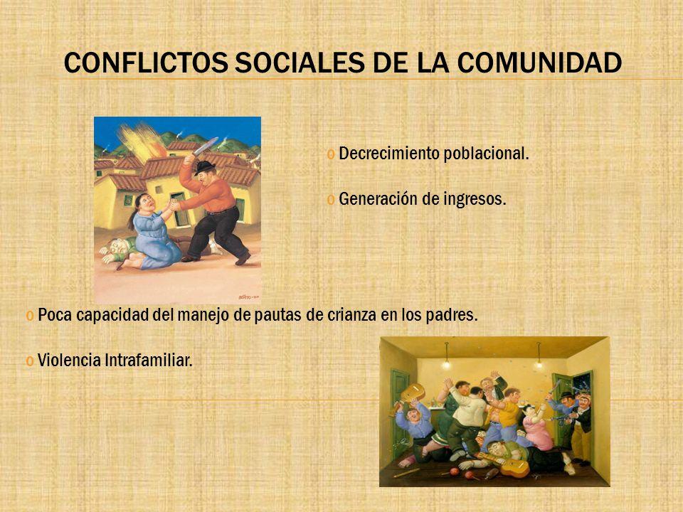 CONFLICTOS SOCIALES DE LA COMUNIDAD o Decrecimiento poblacional. o Generación de ingresos. o Poca capacidad del manejo de pautas de crianza en los pad