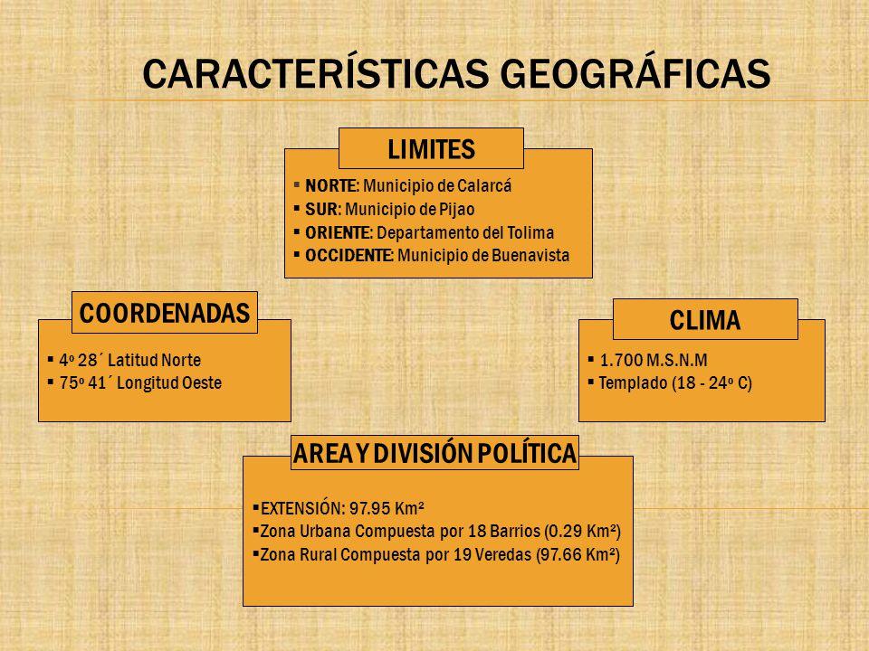 CARACTERÍSTICAS GEOGRÁFICAS NORTE: Municipio de Calarcá SUR: Municipio de Pijao ORIENTE: Departamento del Tolima OCCIDENTE: Municipio de Buenavista 4º