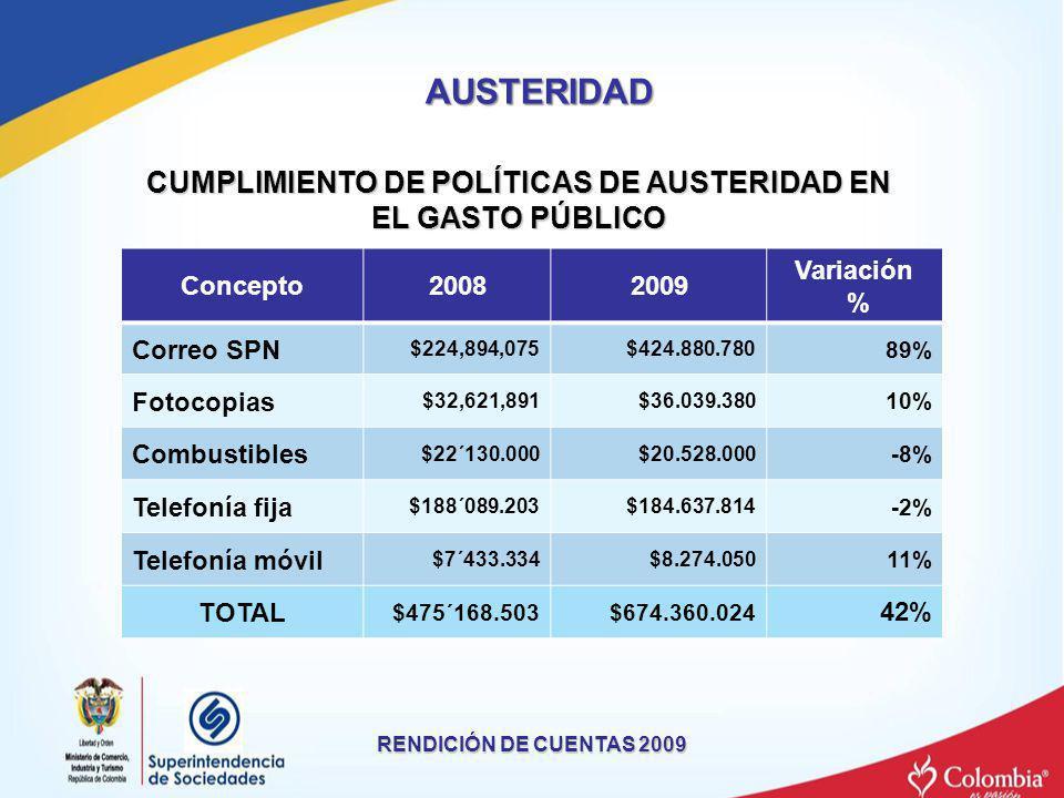 RENDICIÓN DE CUENTAS 2009 AUSTERIDAD CUMPLIMIENTO DE POLÍTICAS DE AUSTERIDAD EN EL GASTO PÚBLICO Concepto20082009 Variación % Correo SPN $224,894,075$