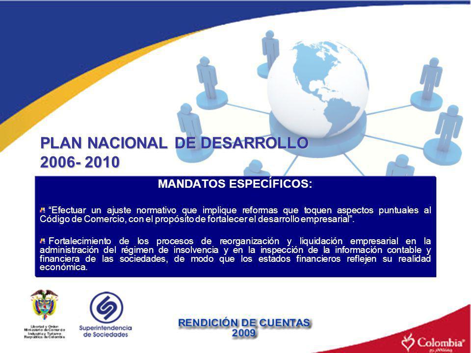 PLAN NACIONAL DE DESARROLLO 2006- 2010 MANDATOS ESPECÍFICOS: Efectuar un ajuste normativo que implique reformas que toquen aspectos puntuales al Códig