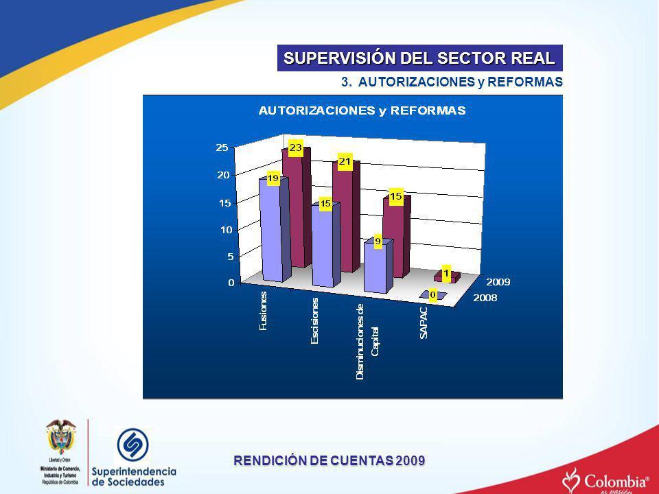 RENDICIÓN DE CUENTAS 2009 3. AUTORIZACIONES y REFORMAS SUPERVISIÓN DEL SECTOR REAL