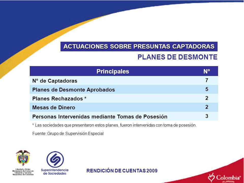 RENDICIÓN DE CUENTAS 2009 PrincipalesN° N° de Captadoras 7 Planes de Desmonte Aprobados 5 Planes Rechazados * 2 Mesas de Dinero 2 Personas Intervenida