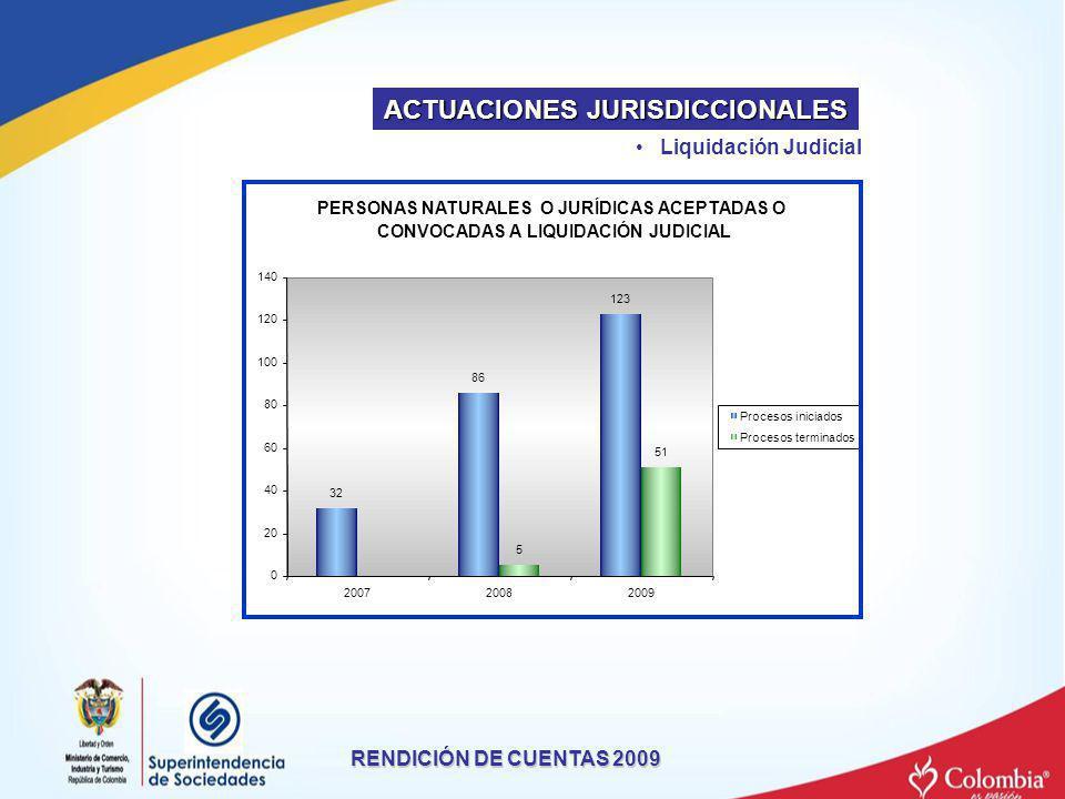 Liquidación Judicial RENDICIÓN DE CUENTAS 2009 ACTUACIONES JURISDICCIONALES