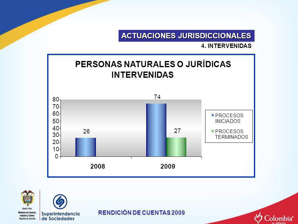 4. INTERVENIDAS RENDICIÓN DE CUENTAS 2009 ACTUACIONES JURISDICCIONALES