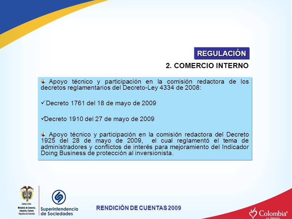 Apoyo técnico y participación en la comisión redactora de los decretos reglamentarios del Decreto-Ley 4334 de 2008: Decreto 1761 del 18 de mayo de 200