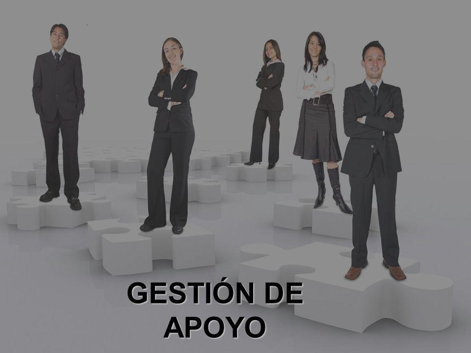 GESTIÓN DE APOYO