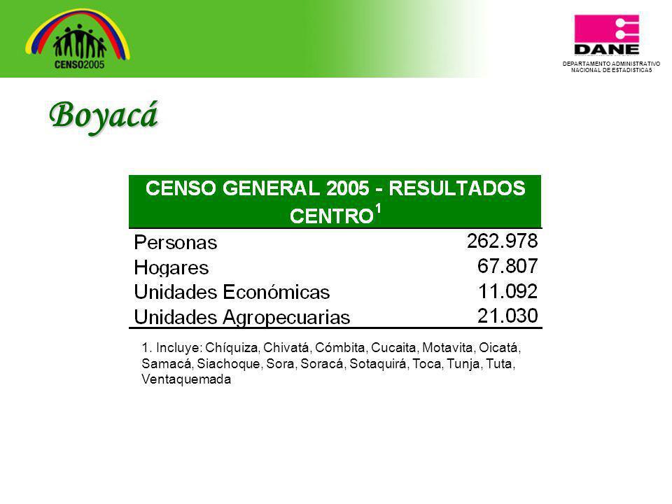 DEPARTAMENTO ADMINISTRATIVO NACIONAL DE ESTADISTICA5 Boyacá 1.