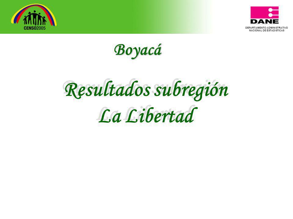 DEPARTAMENTO ADMINISTRATIVO NACIONAL DE ESTADISTICA5 Resultados subregión La Libertad Resultados subregión La Libertad Boyacá