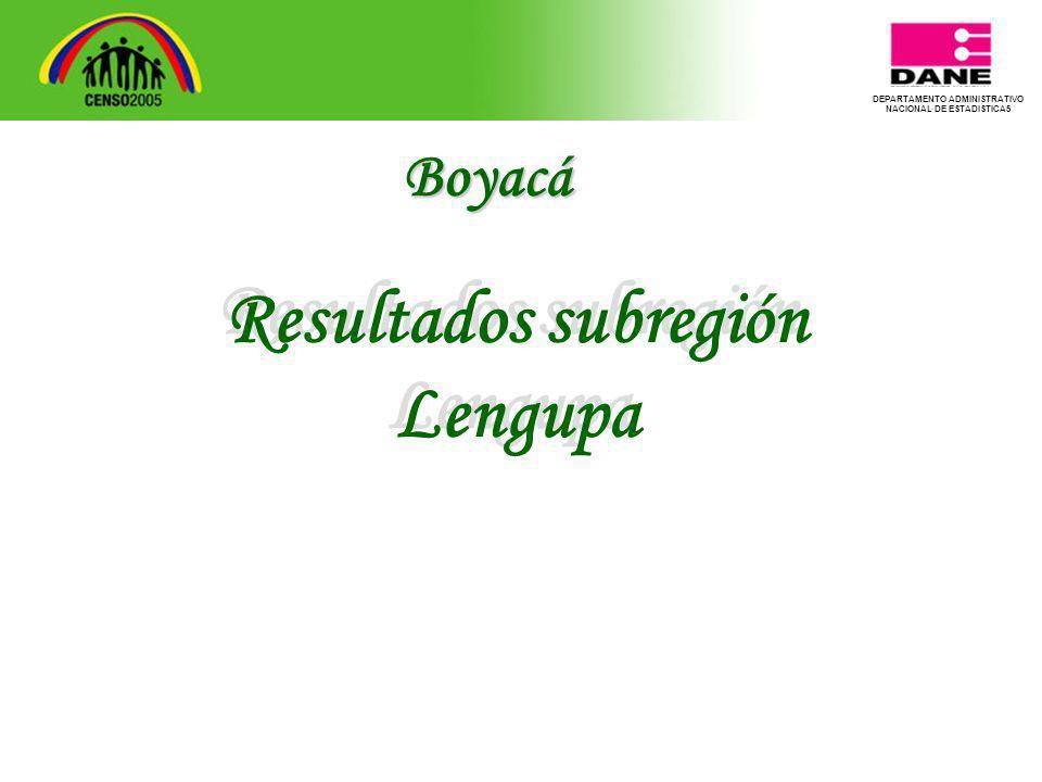DEPARTAMENTO ADMINISTRATIVO NACIONAL DE ESTADISTICA5 Resultados subregión Lengupa Resultados subregión Lengupa Boyacá