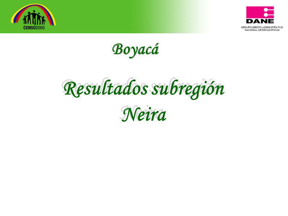 DEPARTAMENTO ADMINISTRATIVO NACIONAL DE ESTADISTICA5 Resultados subregión Neira Resultados subregión Neira Boyacá