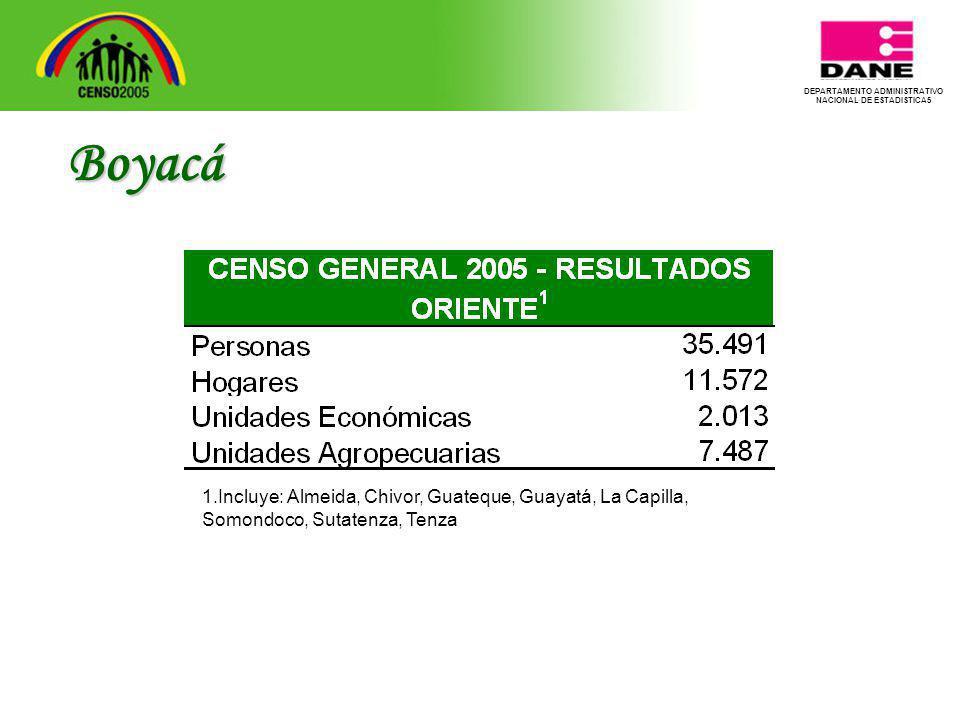 DEPARTAMENTO ADMINISTRATIVO NACIONAL DE ESTADISTICA5 Boyacá 1.Incluye: Almeida, Chivor, Guateque, Guayatá, La Capilla, Somondoco, Sutatenza, Tenza