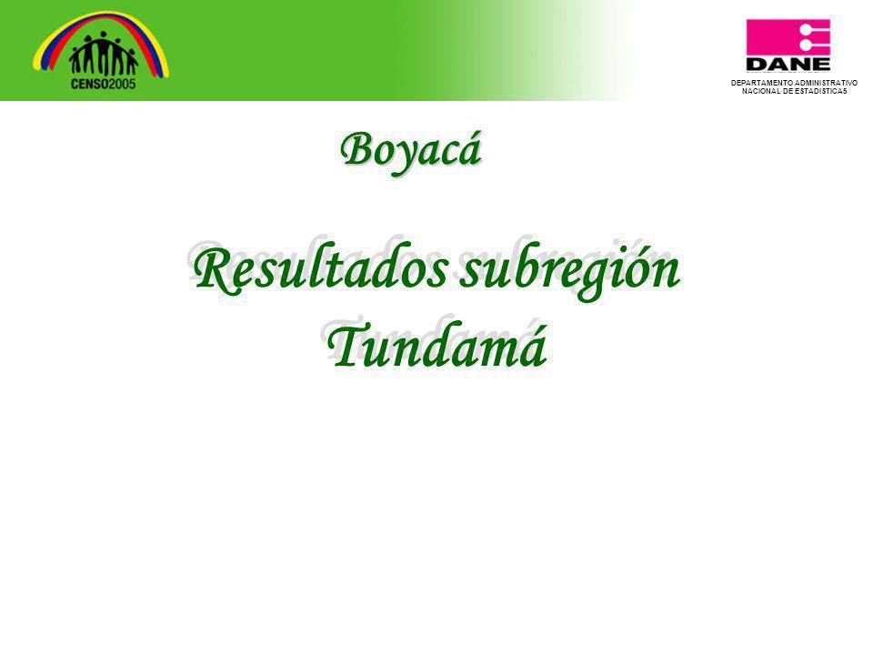 DEPARTAMENTO ADMINISTRATIVO NACIONAL DE ESTADISTICA5 Resultados subregión Tundamá Resultados subregión Tundamá Boyacá