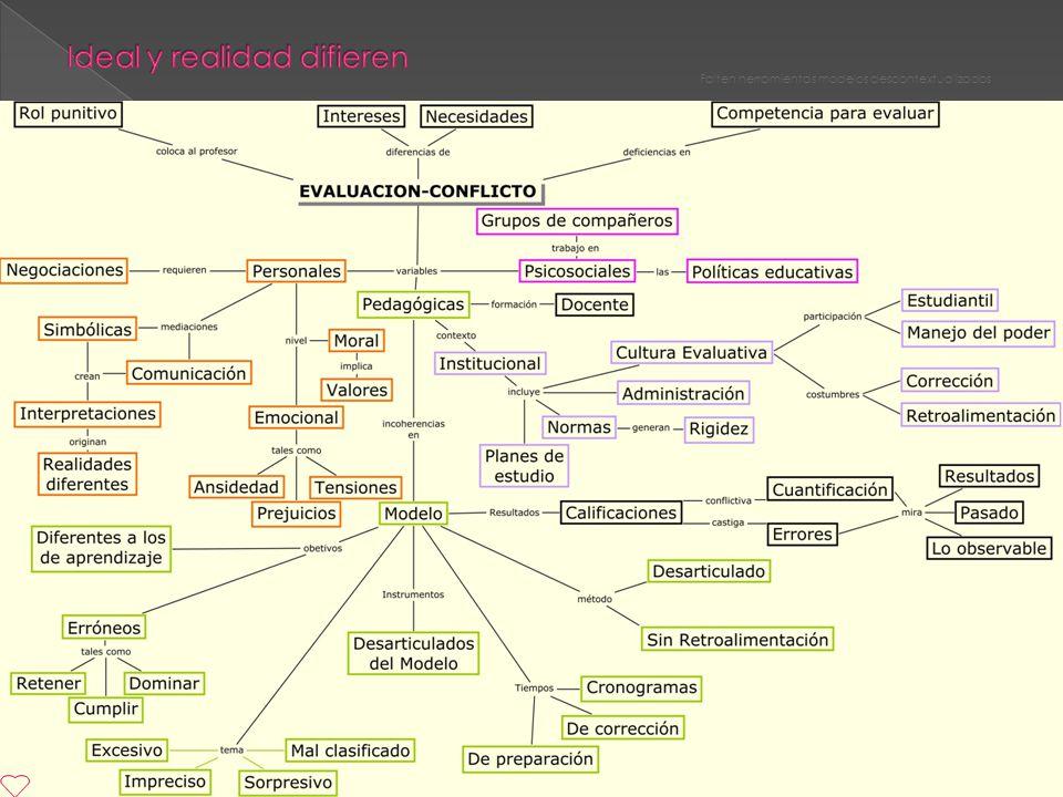 Falten herramientas modelos descontextualizados