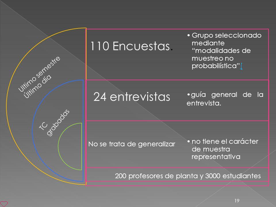 19 110 Encuestas. 24 entrevistas No se trata de generalizar Grupo seleccionado mediante modalidades de muestreo no probabilística[[ guía general de la