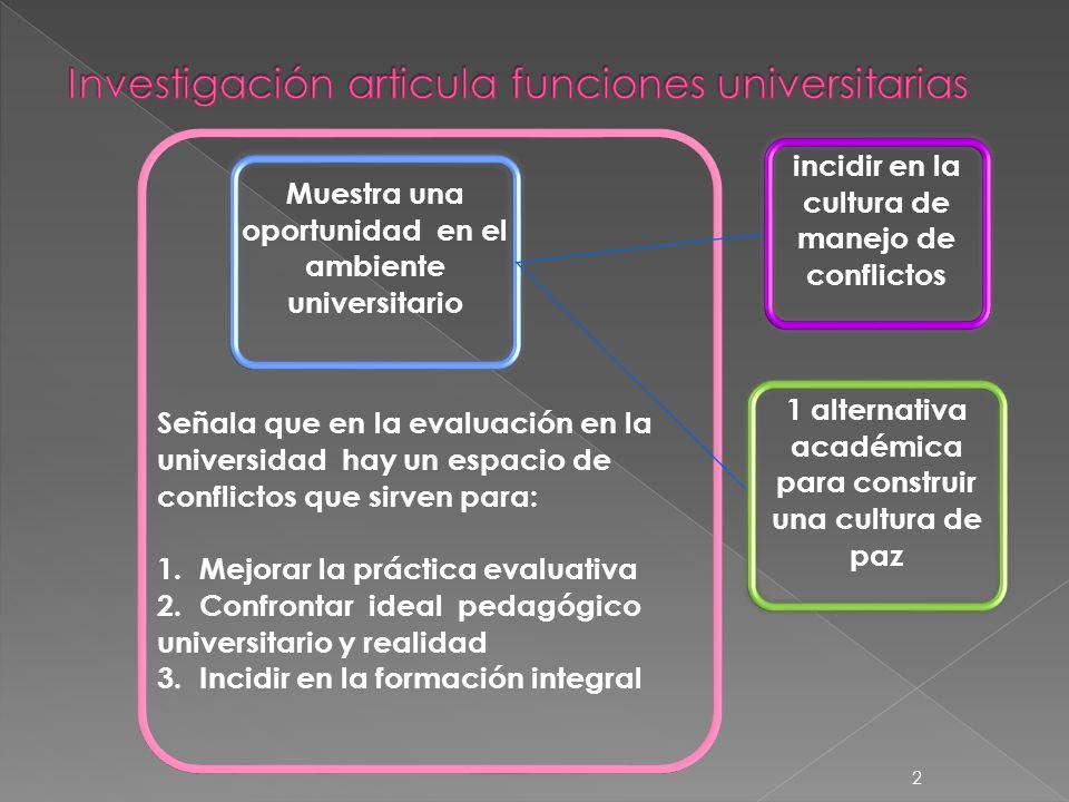 2 Señala que en la evaluación en la universidad hay un espacio de conflictos que sirven para: 1. Mejorar la práctica evaluativa 2. Confrontar ideal pe