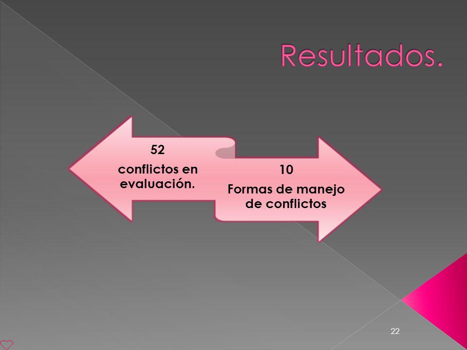 22 52 conflictos en evaluación. 10 Formas de manejo de conflictos