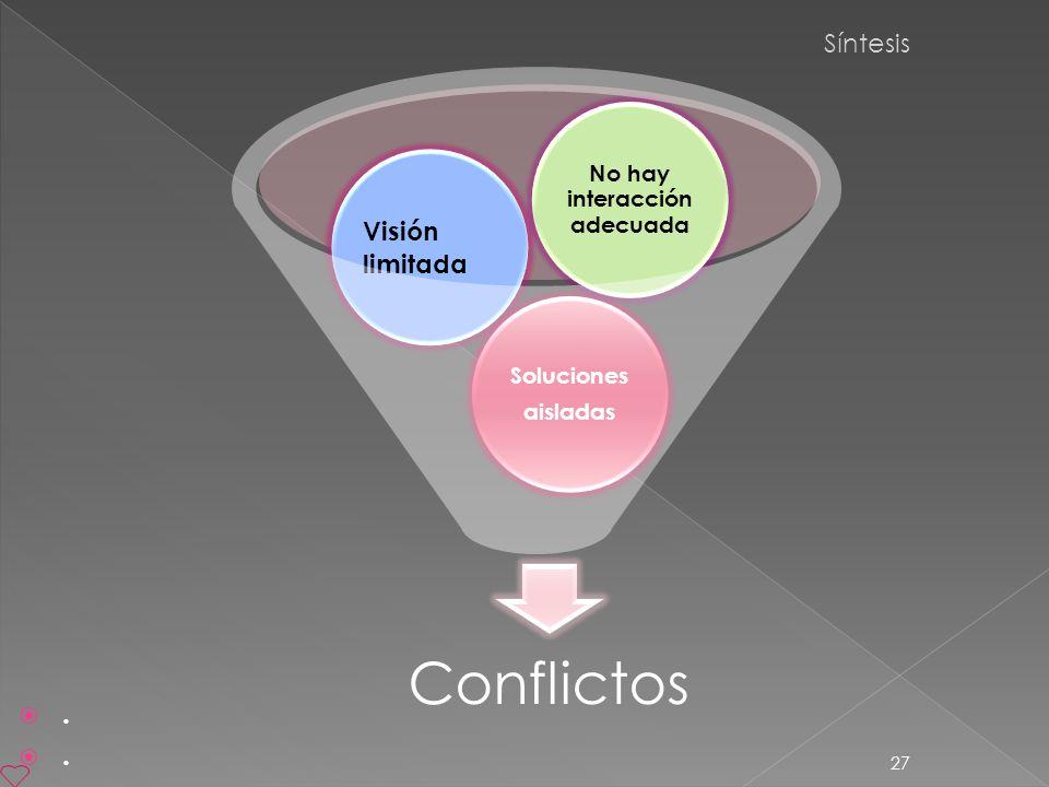 27. Síntesis Conflictos Soluciones aisladas Visión limitada No hay interacción adecuada