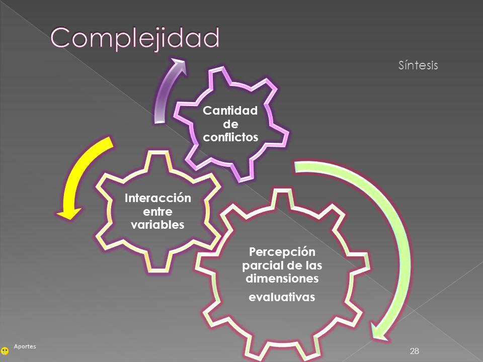 28 Aportes Síntesis Percepción parcial de las dimensiones evaluativas Interacción entre variables Cantidad de conflictos
