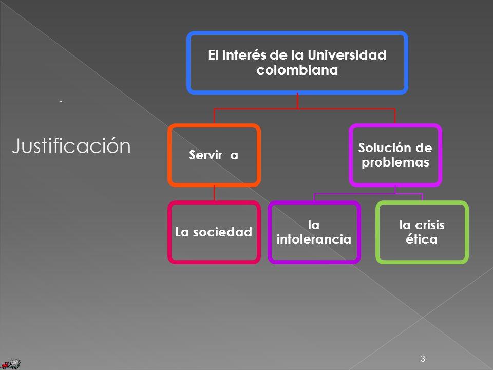 3. Justificación El interés de la Universidad colombiana Solución de problemas la crisis ética la intolerancia Servir aLa sociedad