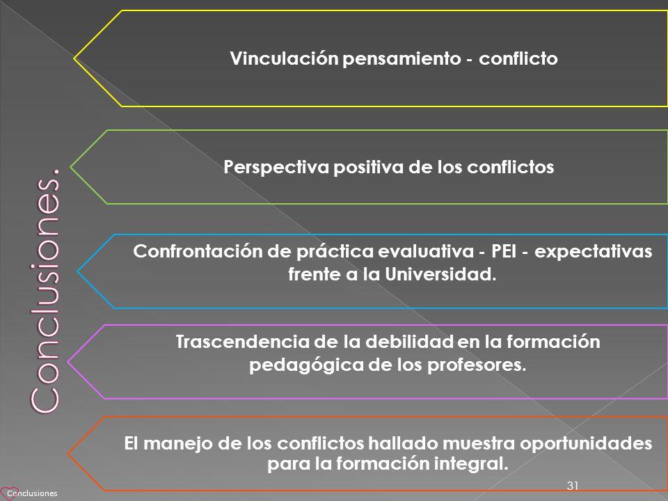 31 Conclusiones Vinculación pensamiento - conflicto Perspectiva positiva de los conflictos Confrontación de práctica evaluativa - PEI - expectativas f