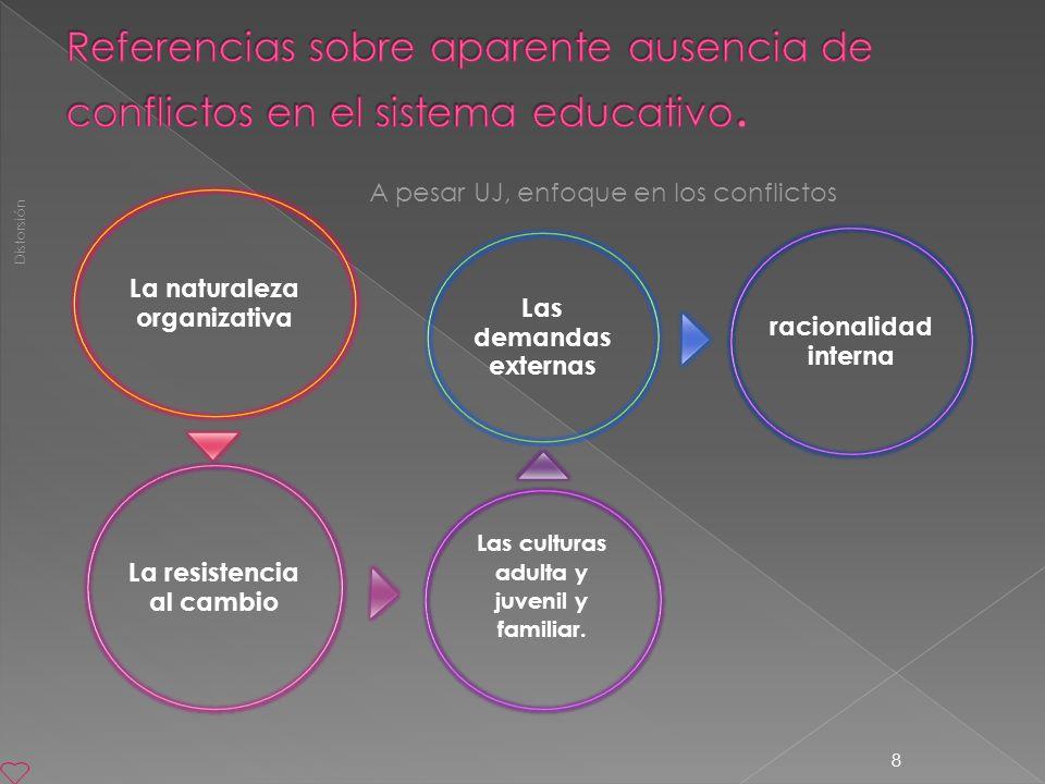 8 La naturaleza organizativa La resistencia al cambio Las culturas adulta y juvenil y familiar. Las demandas externas racionalidad interna Distorsión