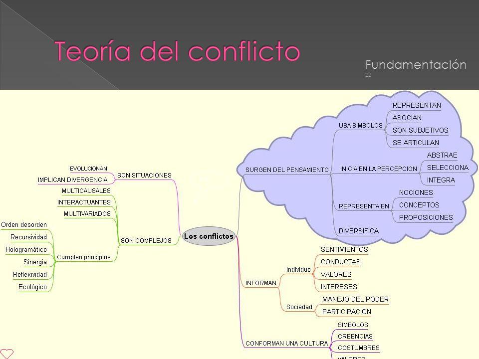 Tomar conciencia de la realidad del conflicto como una oportunidad formativa Presentar un punto de referencia para el análisis de otras realidades y entornos universitarios