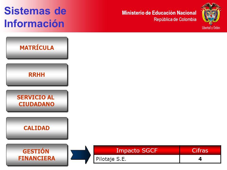 Ministerio de Educación Nacional República de Colombia Sistemas de Información RRHH MATRÍCULA SERVICIO AL CIUDADANO SERVICIO AL CIUDADANO CALIDAD GESTIÓN FINANCIERA GESTIÓN FINANCIERA Impacto SGCFCifras Pilotaje S.E.4