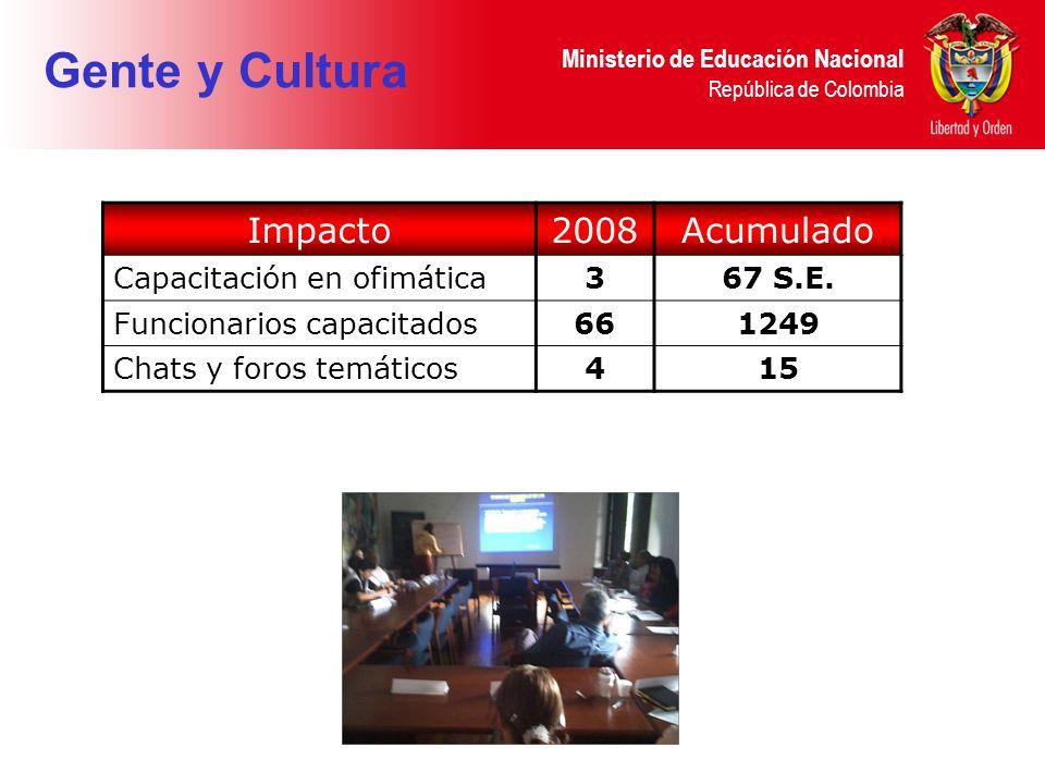 Ministerio de Educación Nacional República de Colombia Gente y Cultura Impacto2008Acumulado Capacitación en ofimática367 S.E. Funcionarios capacitados