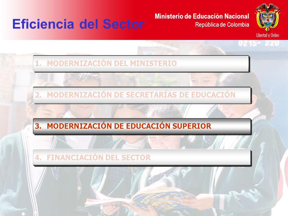 Ministerio de Educación Nacional República de Colombia 1.MODERNIZACIÓN DEL MINISTERIO 2.MODERNIZACIÓN DE SECRETARÍAS DE EDUCACIÓN 4.FINANCIACIÓN DEL SECTOR 3.MODERNIZACIÓN DE EDUCACIÓN SUPERIOR Eficiencia del Sector
