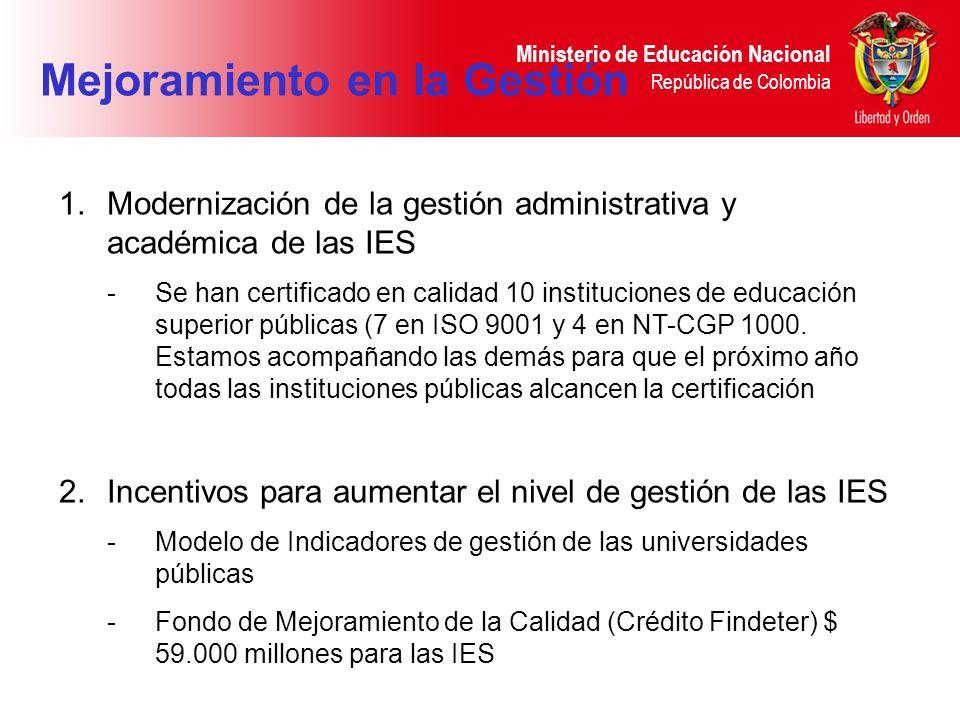 Ministerio de Educación Nacional República de Colombia 1.Modernización de la gestión administrativa y académica de las IES -Se han certificado en calidad 10 instituciones de educación superior públicas (7 en ISO 9001 y 4 en NT-CGP 1000.