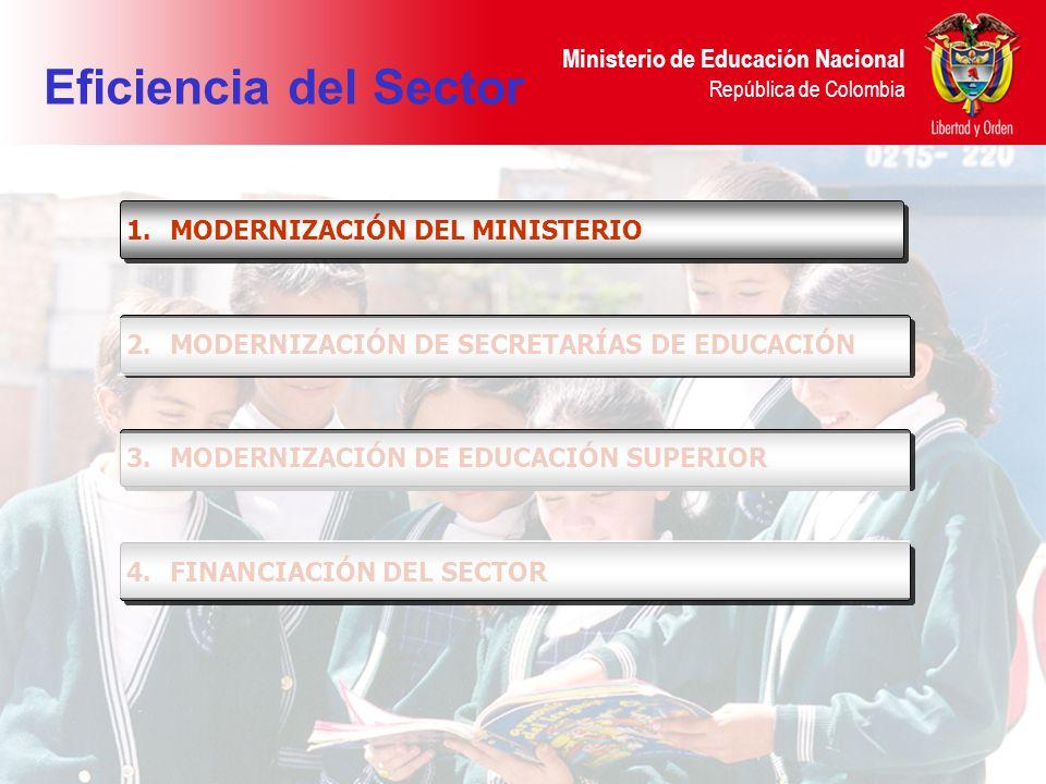 Ministerio de Educación Nacional República de Colombia Eficiencia del Sector 1.MODERNIZACIÓN DEL MINISTERIO 2.MODERNIZACIÓN DE SECRETARÍAS DE EDUCACIÓN 4.FINANCIACIÓN DEL SECTOR 3.MODERNIZACIÓN DE EDUCACIÓN SUPERIOR