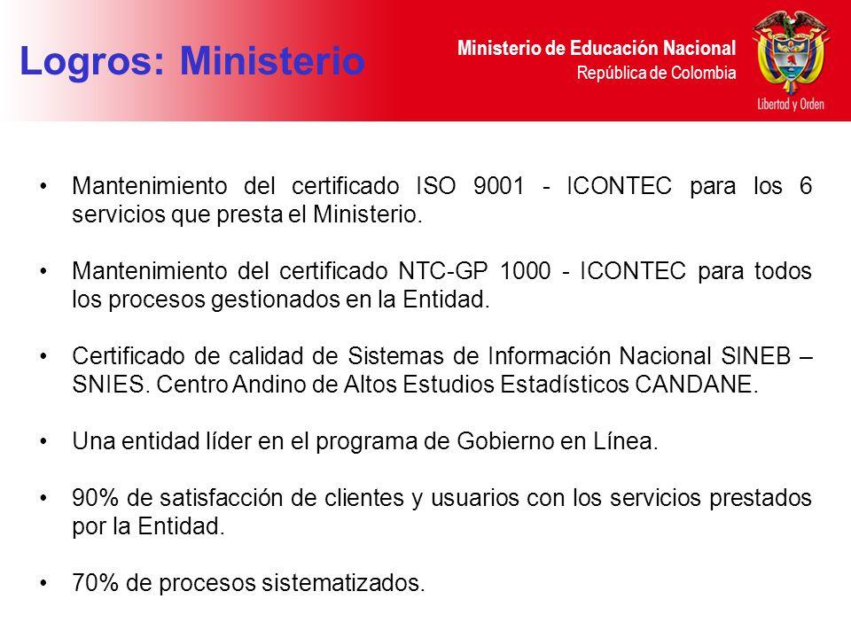 Ministerio de Educación Nacional República de Colombia Mantenimiento del certificado ISO 9001 - ICONTEC para los 6 servicios que presta el Ministerio.