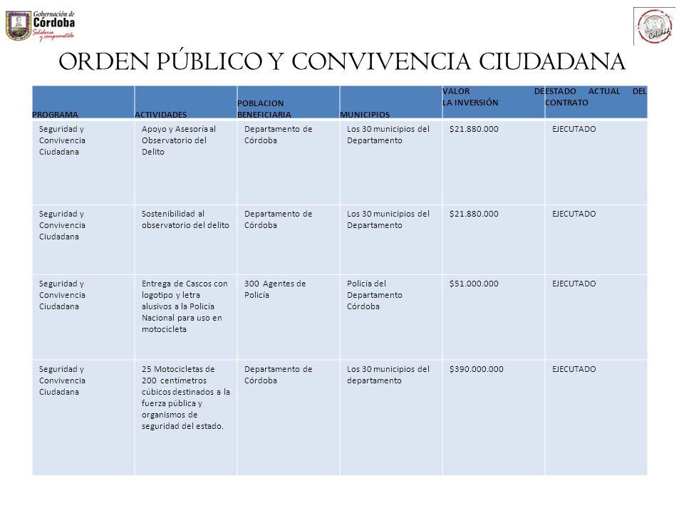 ORDEN PÚBLICO Y CONVIVENCIA CIUDADANA PROGRAMAACTIVIDADES POBLACION BENEFICIARIAMUNICIPIOS VALOR DE LA INVERSIÓN ESTADO ACTUAL DEL CONTRATO Seguridad