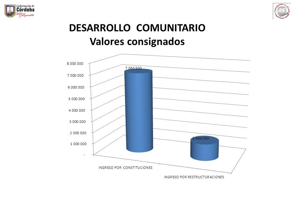 DESARROLLO COMUNITARIO Valores consignados