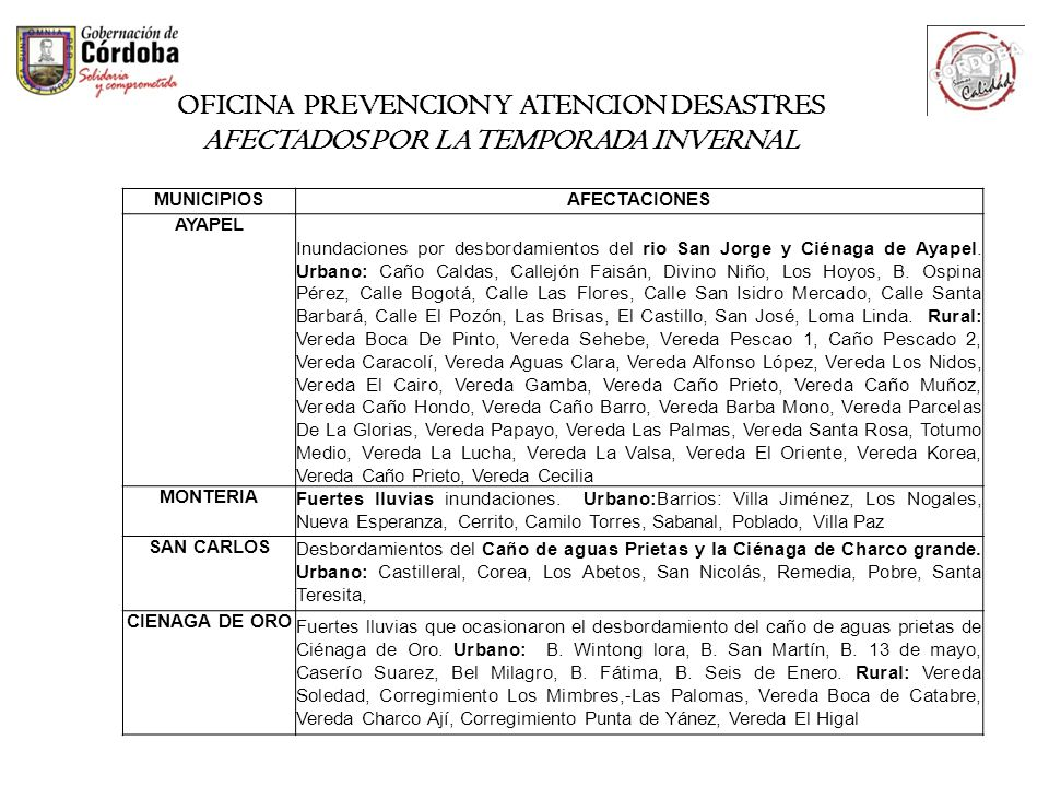 MUNICIPIOSAFECTACIONES AYAPEL Inundaciones por desbordamientos del rio San Jorge y Ciénaga de Ayapel. Urbano: Caño Caldas, Callejón Faisán, Divino Niñ
