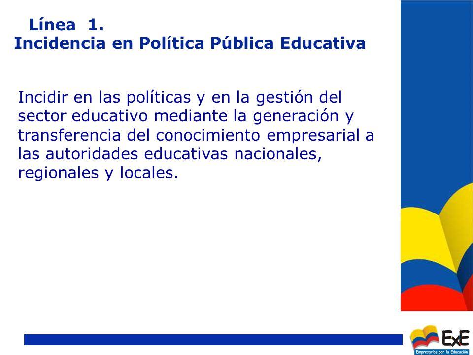 Líneas de Acción 1.Incidencia en Política Pública Educativa 2.Mejora y Gestión en Instituciones Educativas 3.Movilización Social 4.Movilización Empresarial