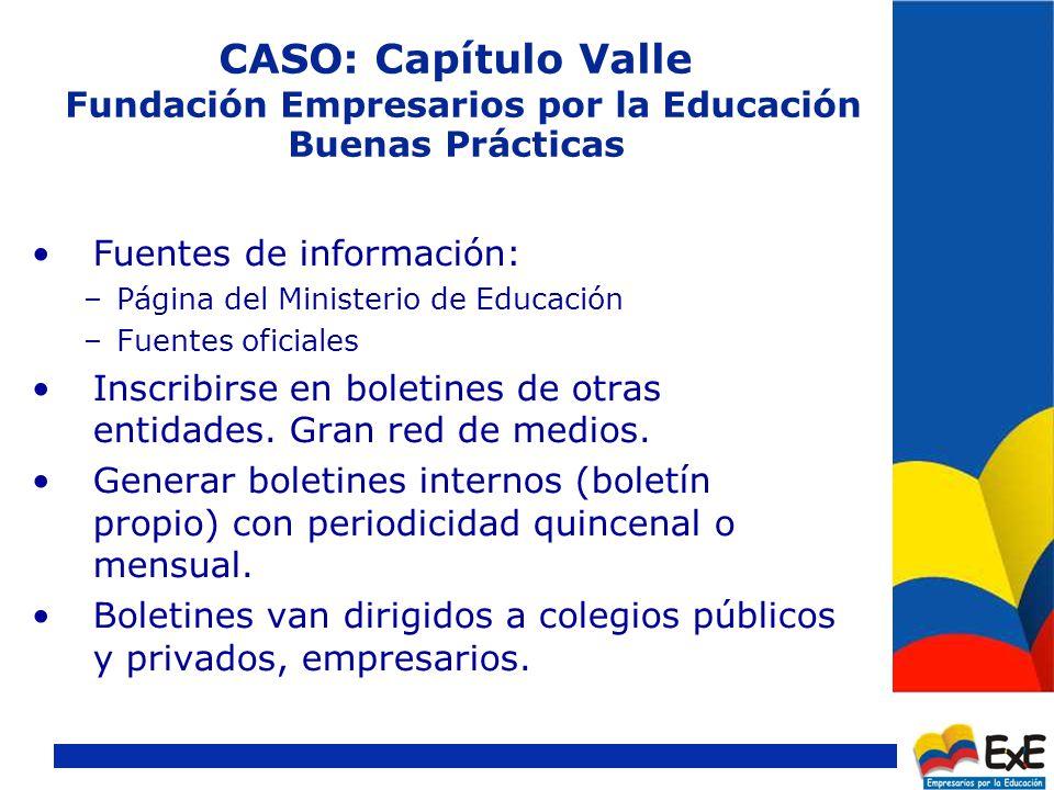 CASO: Capítulo Valle Fundación Empresarios por la Educación Buenas Prácticas Armar una biblioteca de temas de educación.